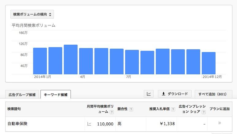 スクリーンショット 2015-01-15 16.50.04