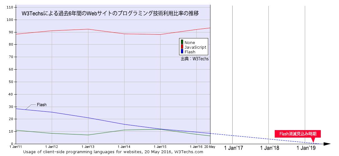 graph_guess
