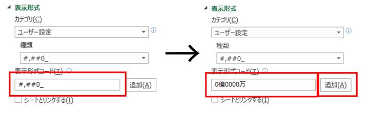 表示形式コードの入力