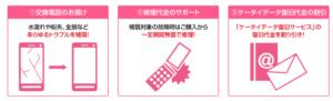 Galaxy S9/S9+ ケータイ補償サービス