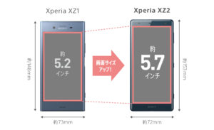 Xperia XZ2(SO-03K) ディスプレイ