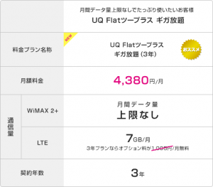 UQ Flatツープラス