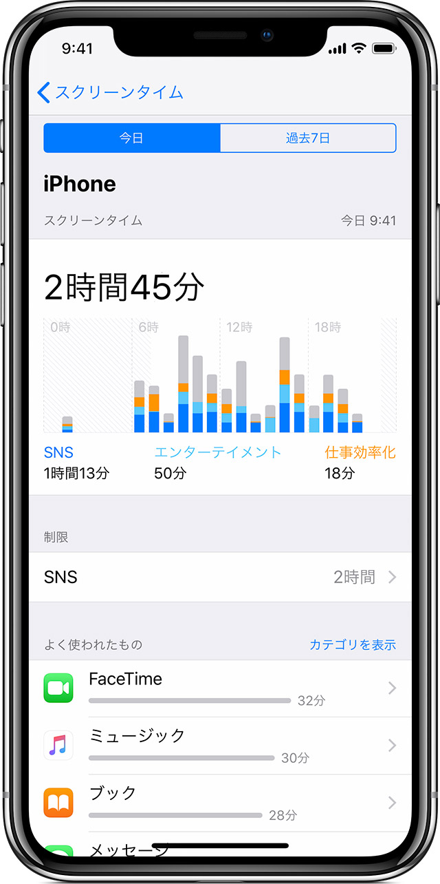 ios12-iphone-x-settings-screentime-device-today
