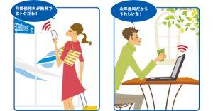 docomo Wi-Fi永年無料キャンペーン