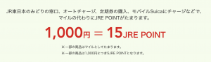 JALカード Suica POINT