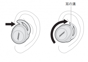 SoundSport Free wireless headphonesの付け方