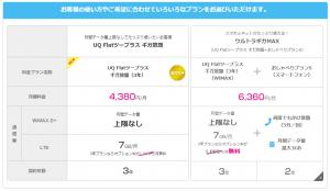 WiMAX 料金表