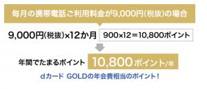 dカード GOLD_携帯電話