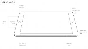 iPadのスペック
