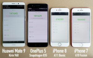 Snapdragon/Kirin/Apple Aのベンチマークスコアの比較