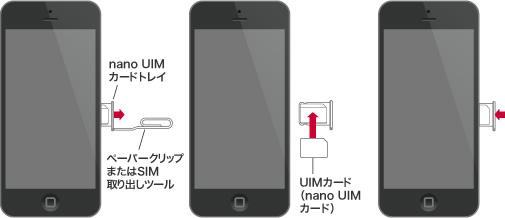 UIMカードの入れ替え