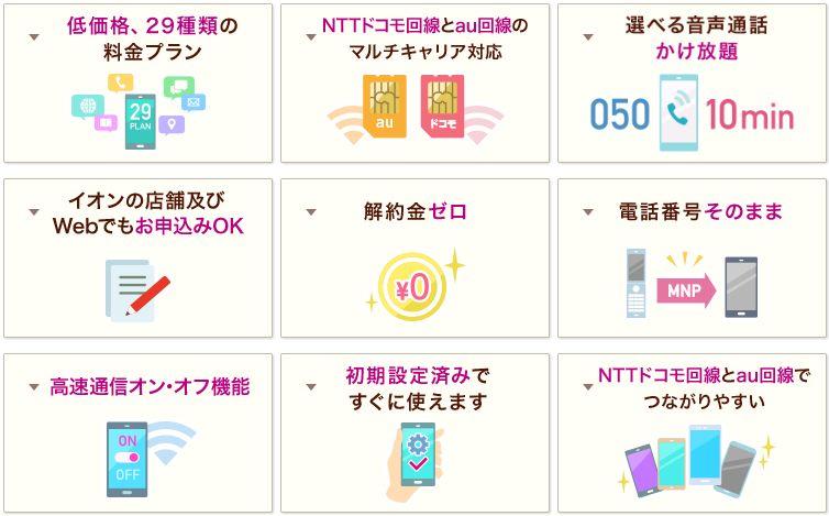イオンヘビーユーザーはイオンカードとイオンモバイルで年間1.8万円お得になる話