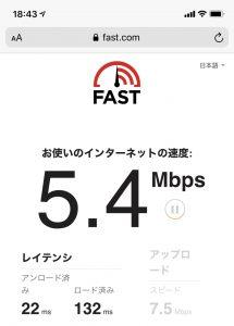 よくばりWiFi 新宿駅周辺での測定結果