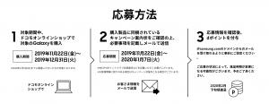 ドコモオンライン限定! Galaxy購入・応募キャンペーン