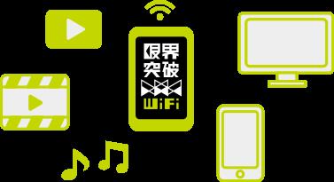限界突破WiFiの通信制限の画像