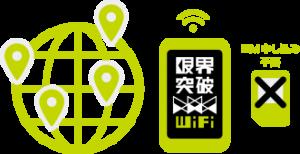限界突破WiFiの海外旅行についての画像