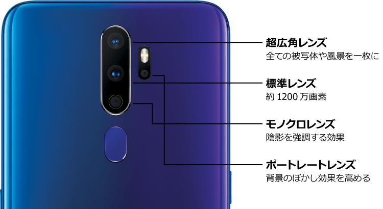 a5-2020-camera