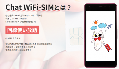 Chat-WiFi SIM