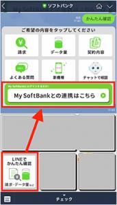 ソフトバンクとLINEの連携