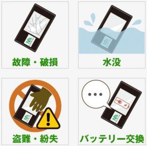 NOZOMI WIFIのオプション