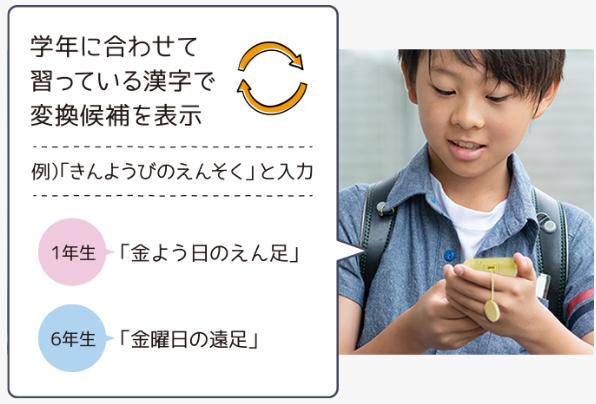 キッズケータイSH-03M 6