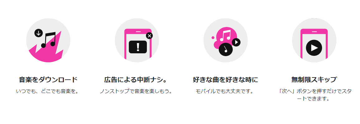 Spotifyのメリット