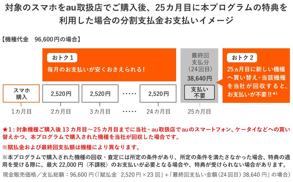 かえトクプログラムのイメージ