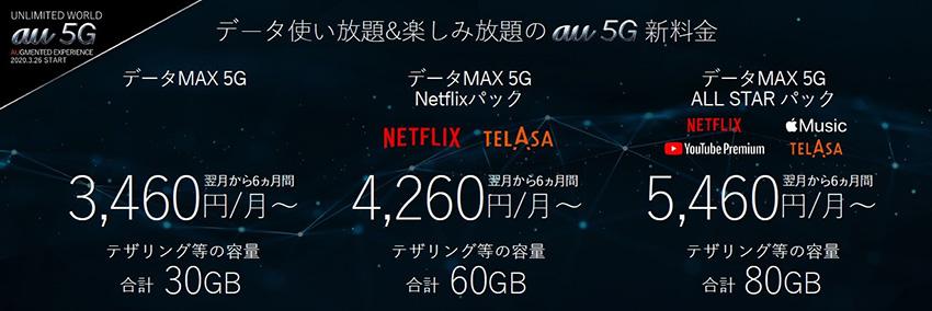 au 5Gの料金プラン