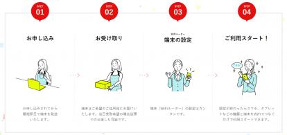 クラウドWiFi東京に申し込む方法