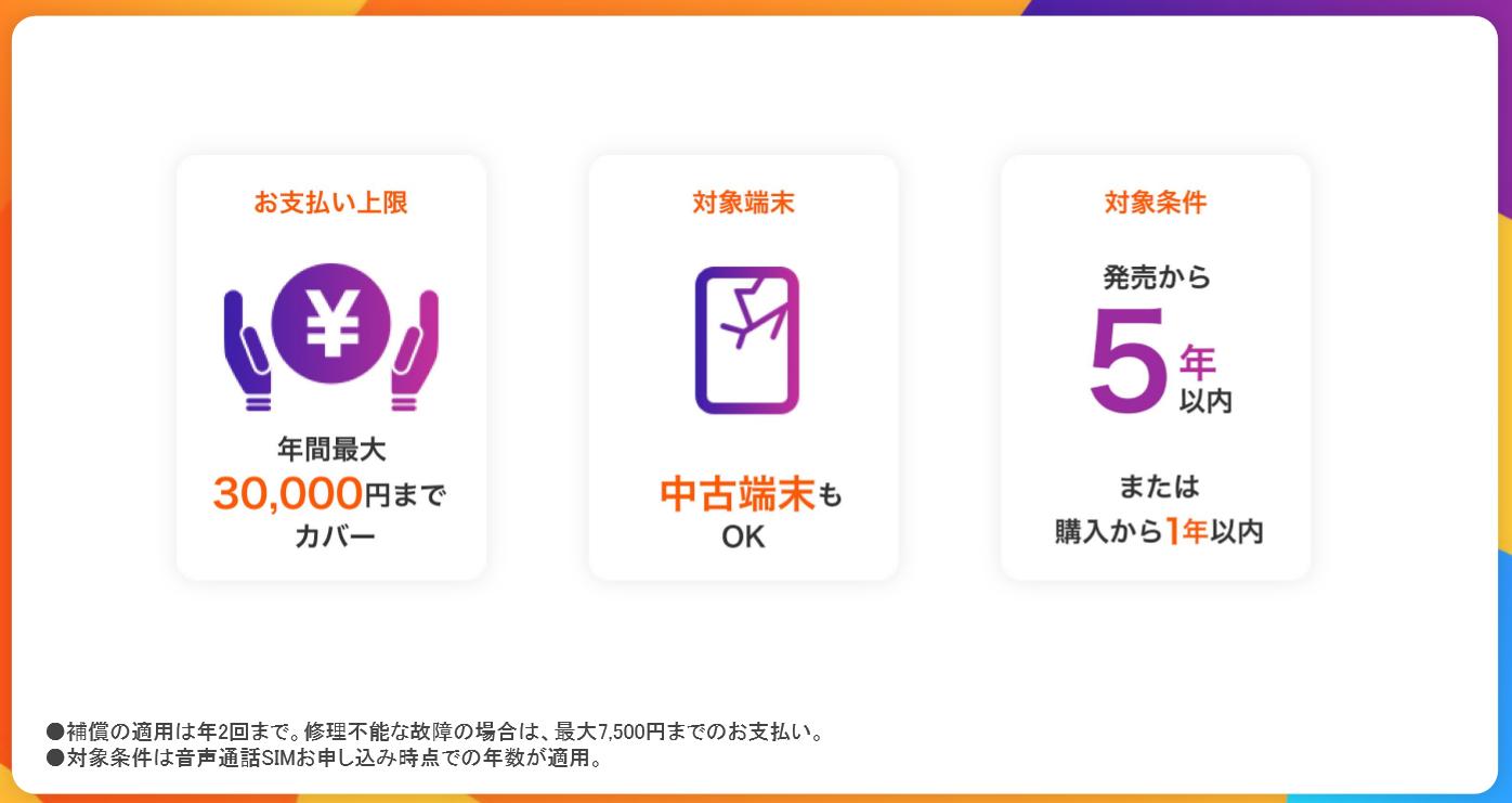 y.u mobileには修理費用保険
