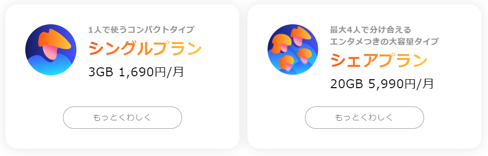 y.u mobileのプラン