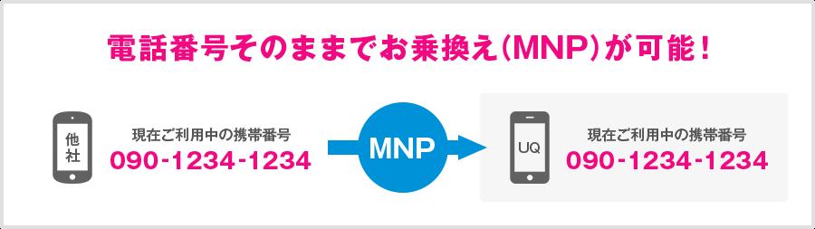 UQモバイルへMNP