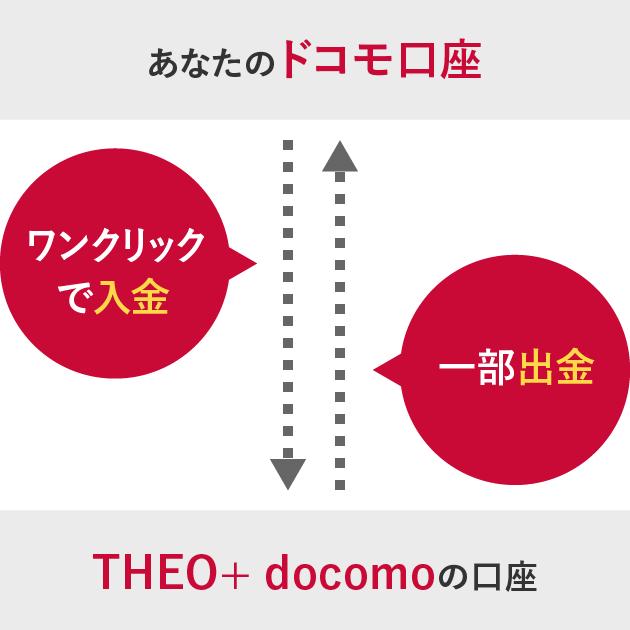 ドコモ口座THEO