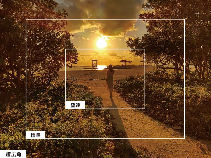 AQUOS R5Gカメラ超広角