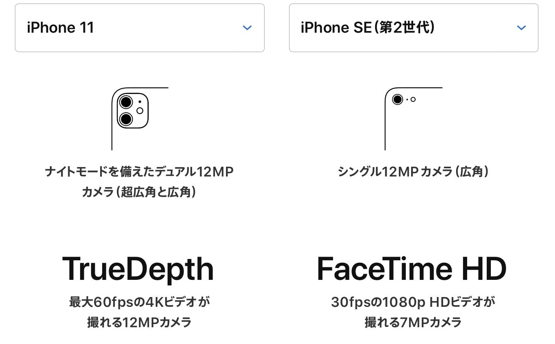 iPhoneSEカメラ