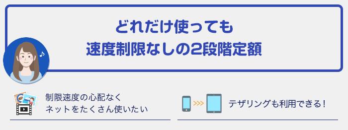 ドコモ 海外パケ・ホーダイ
