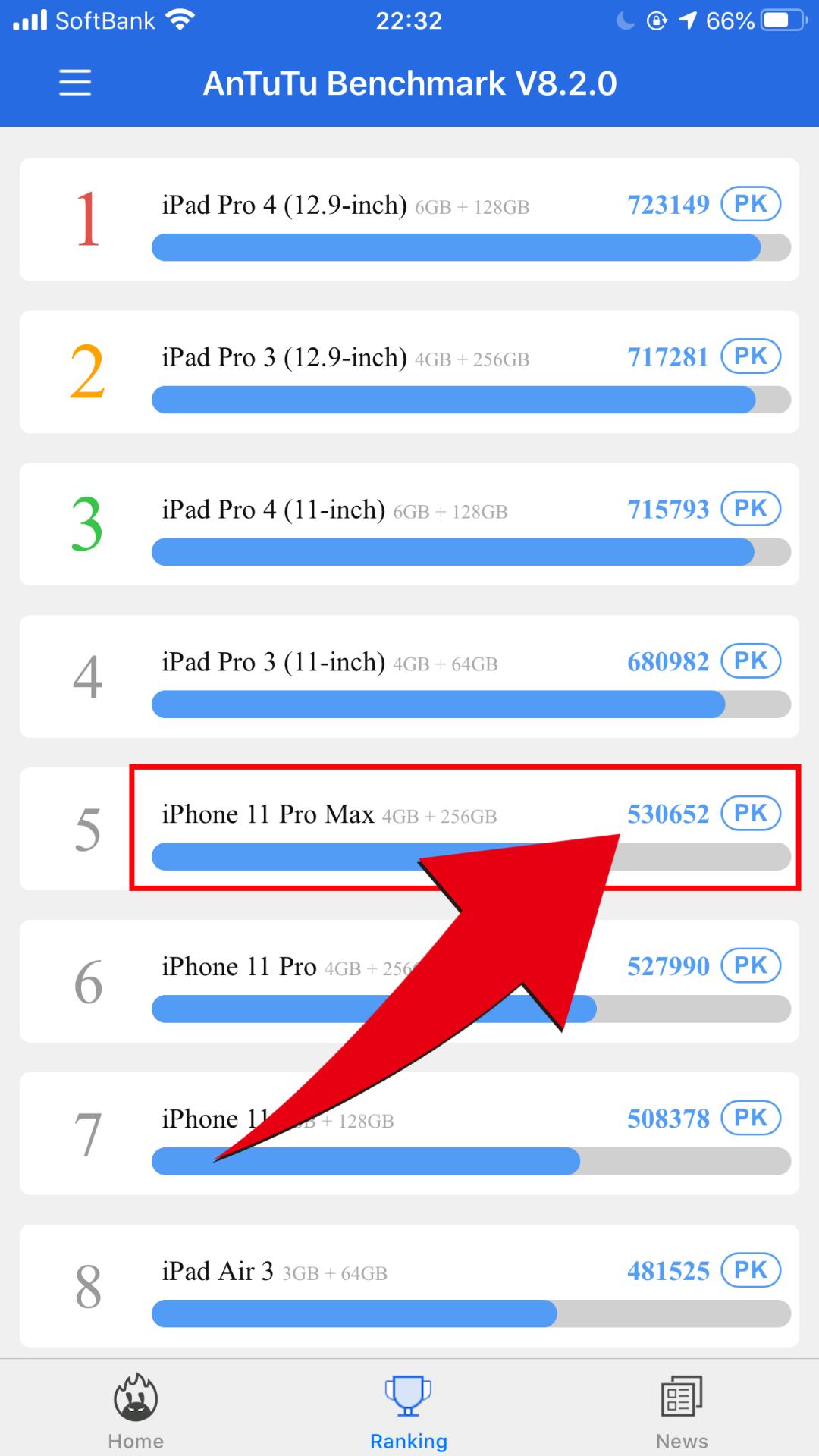 iPhone 11 Pro Max AnTuTu4