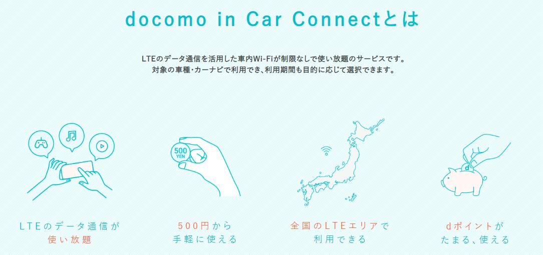 docomo in Car Connect - Top