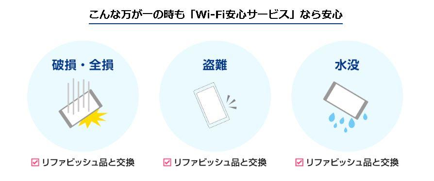 ギガWi-Fi「Wi-Fi安心サービス」