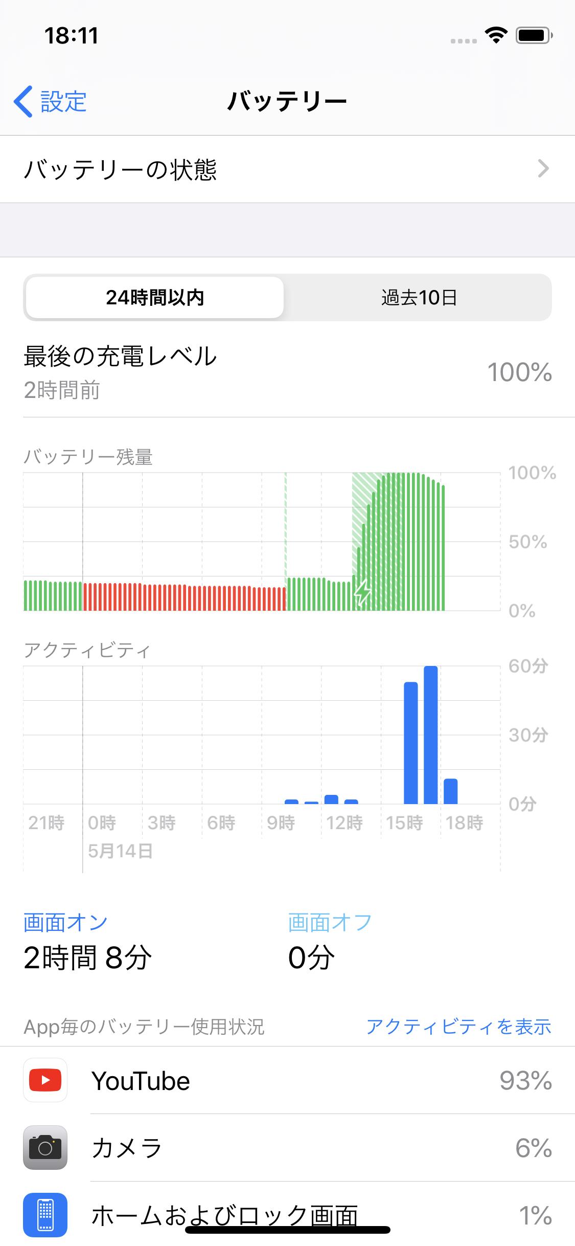 iPhone 11Proバッテリーテスト1
