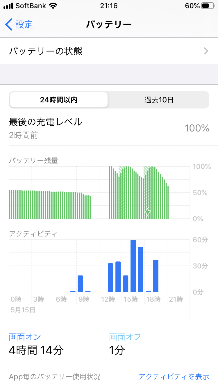 iPhone8バッテリーテスト