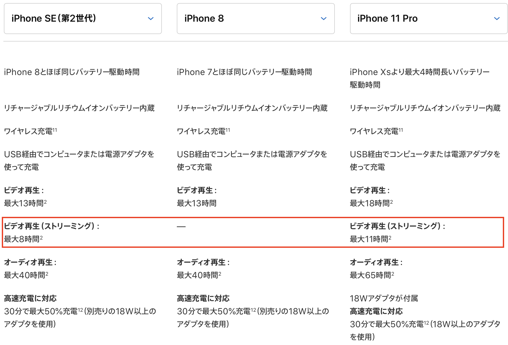 iPhoneSE2-8-11Proバッテリー比較