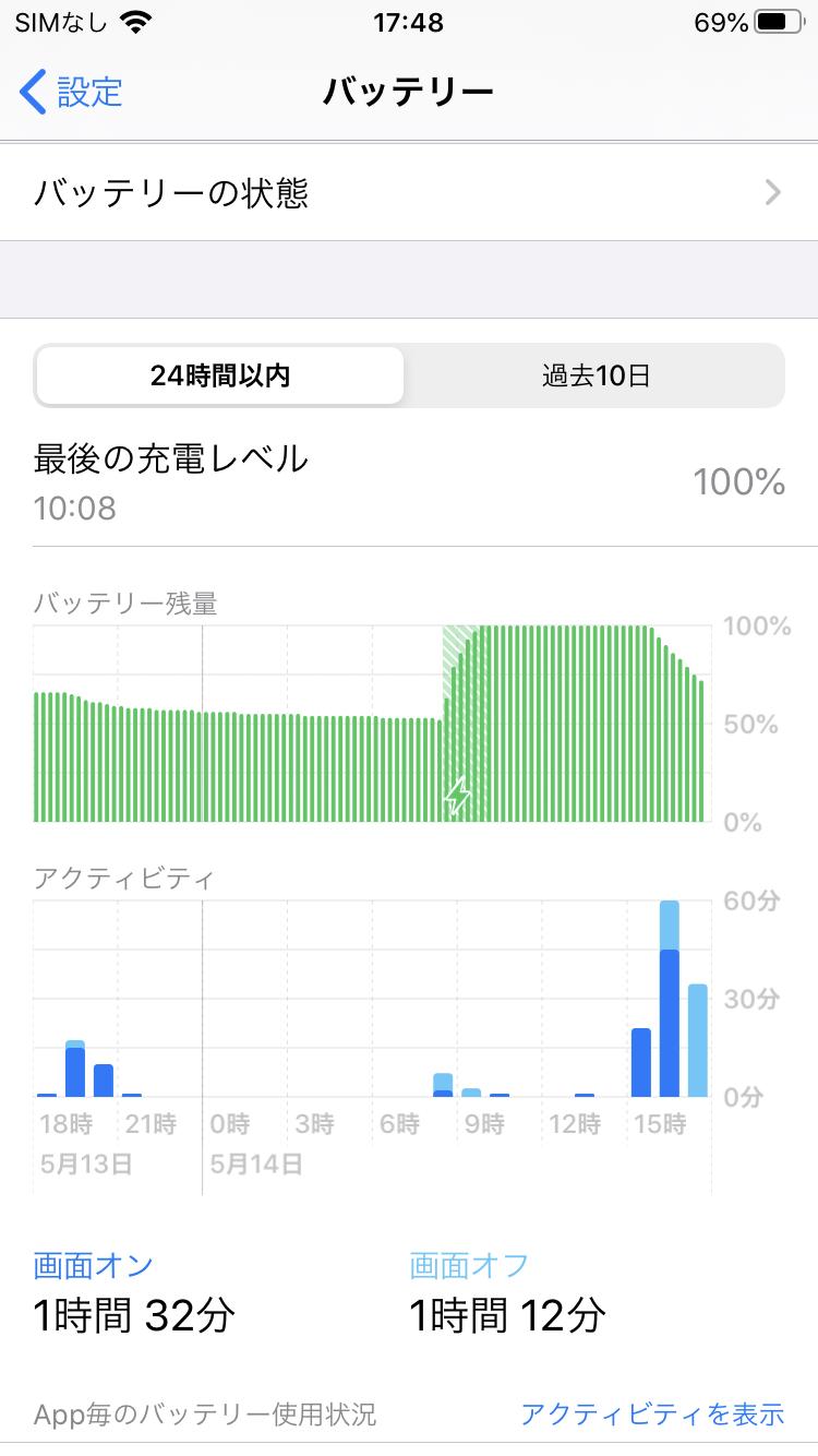 iPhoneSE2バッテリーテスト1