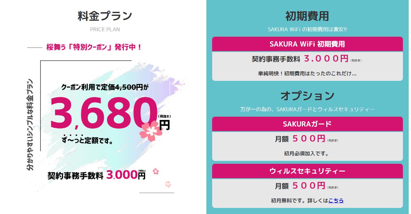 SAKURA WiFiの料金