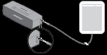 BOSE機器の接続
