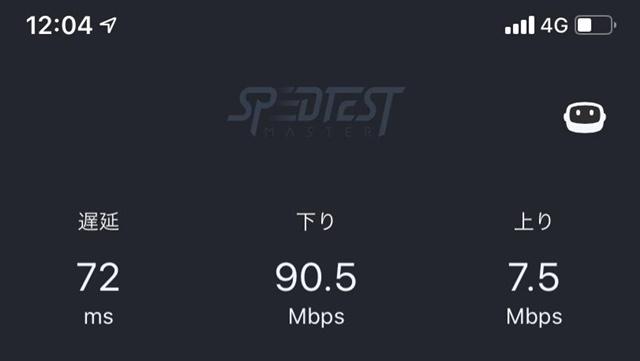 y.u mobile スピード測定