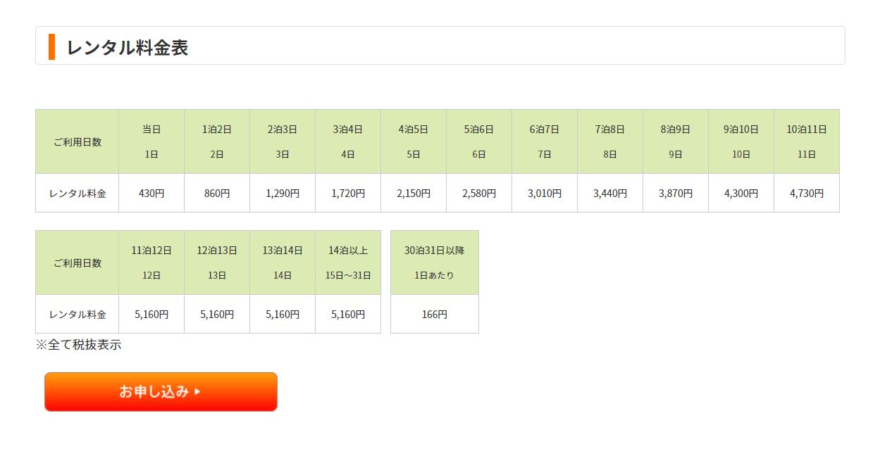 料金表(利用可能データ量無制限のプラン)_修正後の内容
