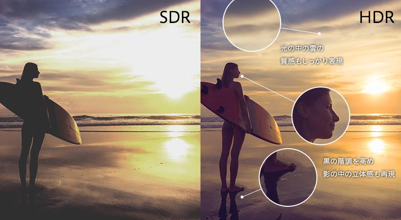 HDRによる高コントラストの再現 シャープ