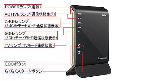 excite MEC光専用ルーター
