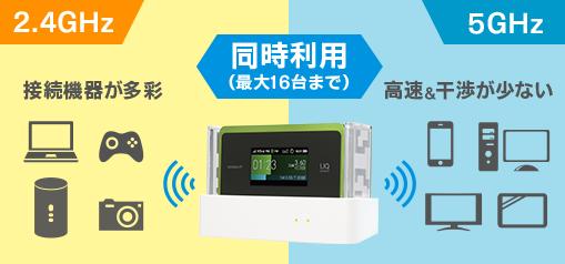 Speed Wi-Fi NEXT WX06